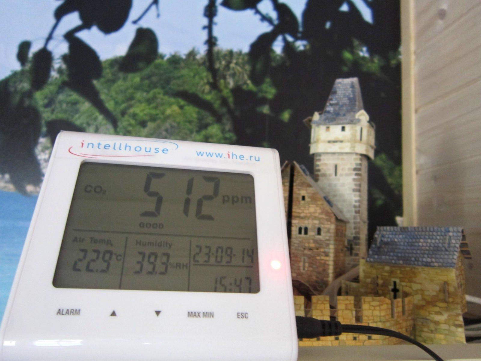 После включения приточно-вытяжной вентиляции концентрация со2 в деревянном доме стала допустима