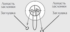 Минимальное проветривание при помощи приточного клапана КИВ Квадро