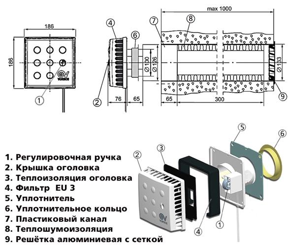 Конструкция и размеры КИВ Квадро