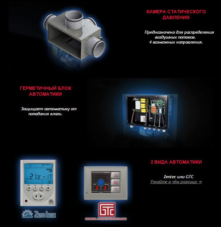 Камера статического давления. Герметичный блок автоматики. 2 вида автоматики
