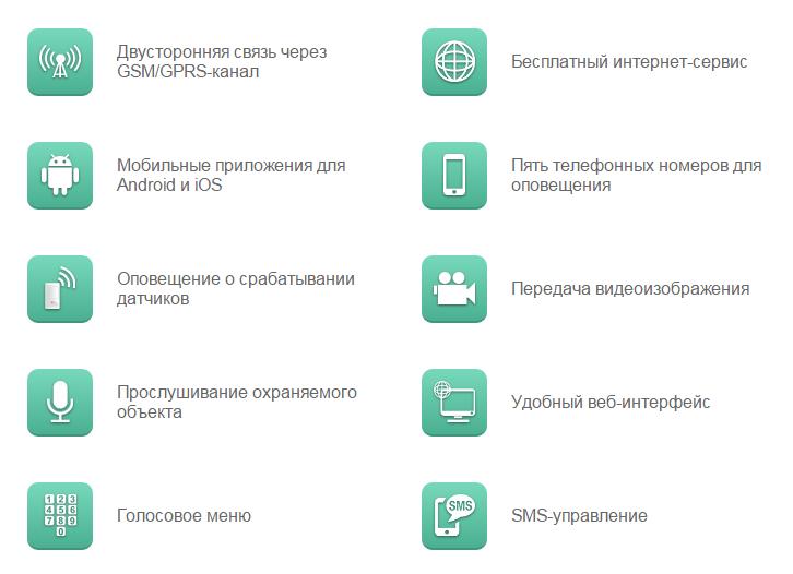 GSM охрана и видеонаблюдение ZONT ZTA-110. Функциональные возможности