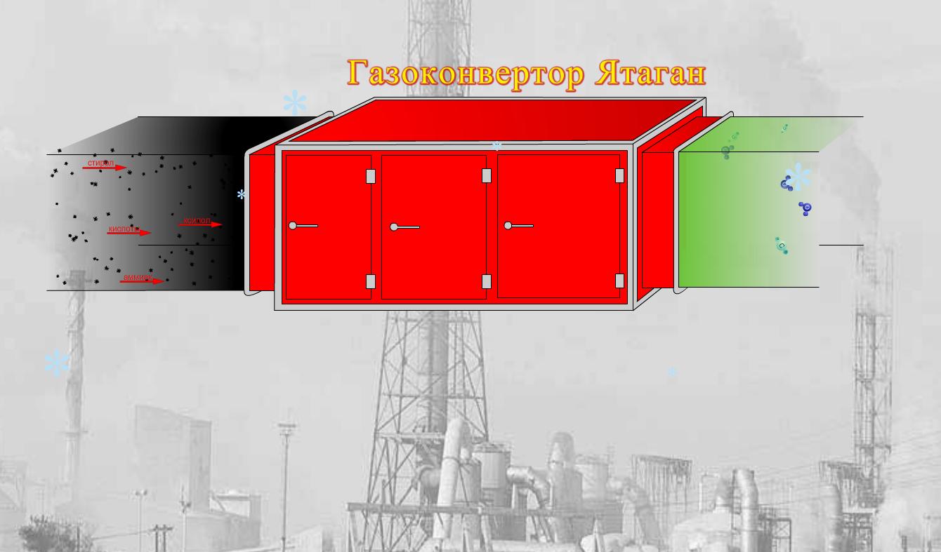 Принцип действия системы очистки газов Газоконвертор «Ятаган»