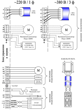 Схема подключения К-500 GTC