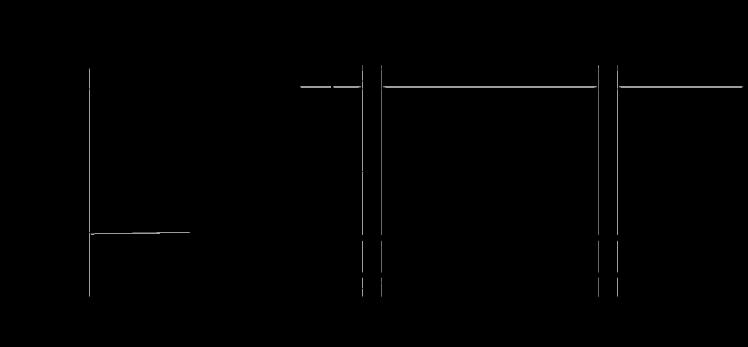 Монтажная горизонтальная рама для ПВУ-500