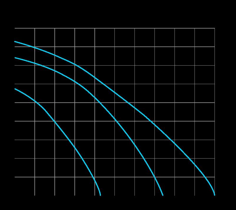 Производительность ПВУ-500