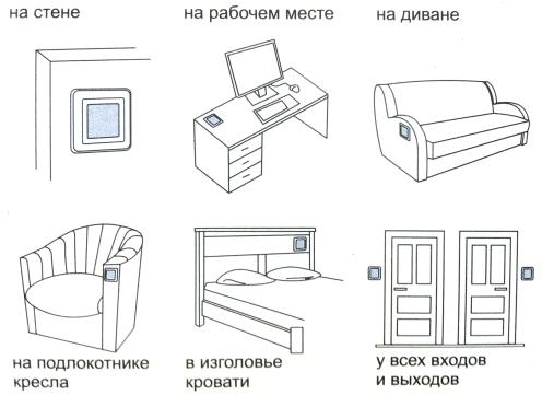 Если мебель закрывает выключатель 53241