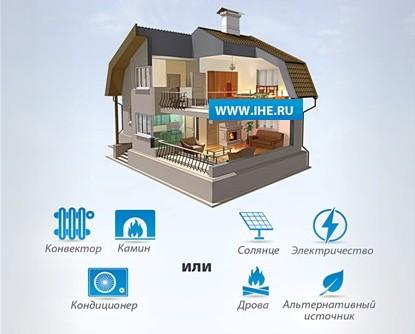 Комбинированное отопление дома
