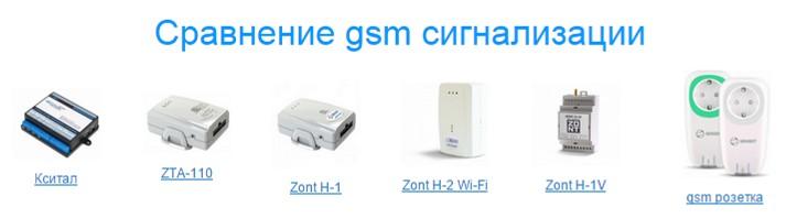 Сравнение GSM-сигнализаций