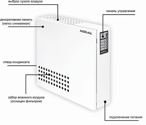 Конструкция осушителя воздуха для бассейнов