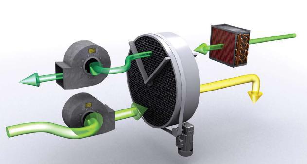 Технология работы адсорбционного осушителя воздуха