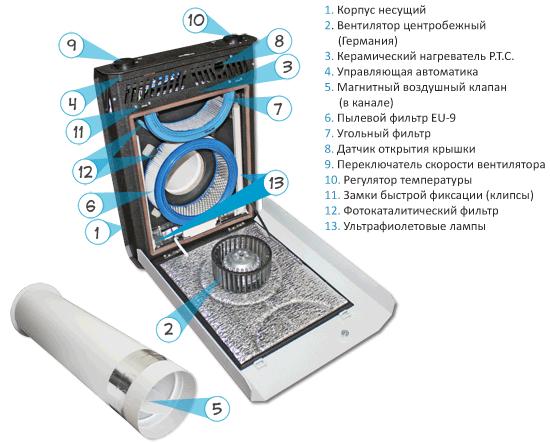 Спецификация Селенга ФКО