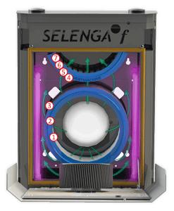 7-ступенчатая система очистки воздуха селенга фко