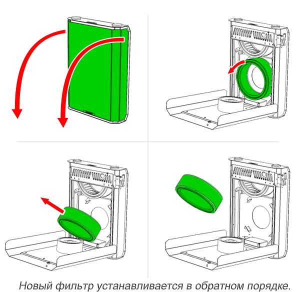 Замена фильтра приточной установки Селенга ФКО