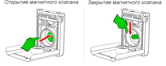 Принцип работы клапана Селенга ФКО
