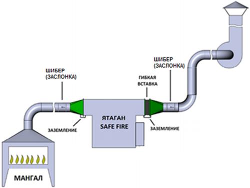 Схема подключения газоконвертора Ятаган «Safe Fire»