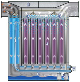 Схема работы дымофильтра Ятаган «Smoke Automat»
