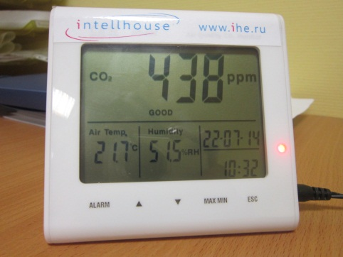 Концентрация углекислого газа в офисе с вентиляцией
