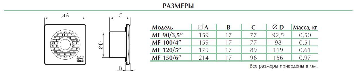 Габаритные размеры вентиляторов Punto Filo