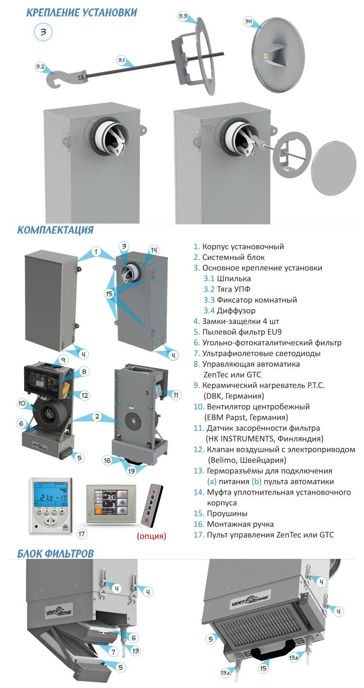 Крепление установки V-STAT FKO 4A. Комплектация. Блок фильтров